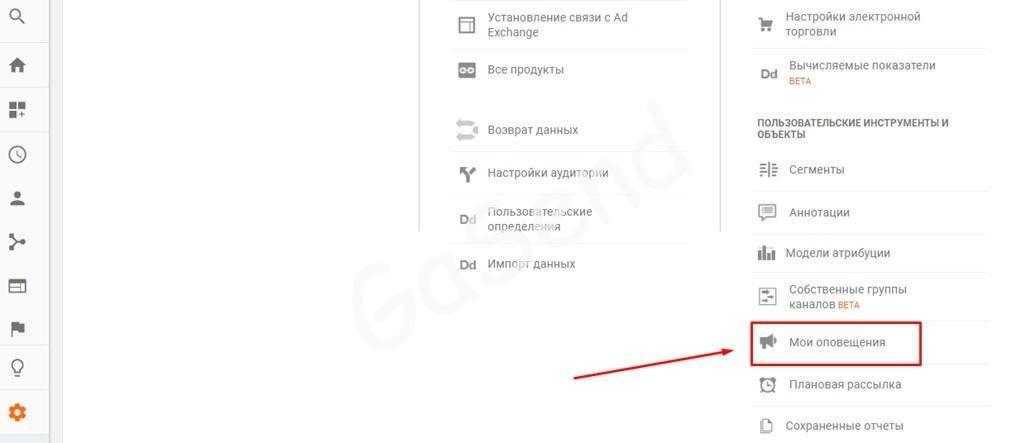 Настройка пользовательских оповещений для отслеживания в гугл аналитикс