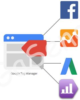 Google Tag Manager что это такое и для чего он нужен?