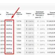 Передача через Measurement Protocol параметра тип устройства. Использование Hit Builder для проверки.